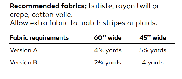 Detail of fabric requirement chart