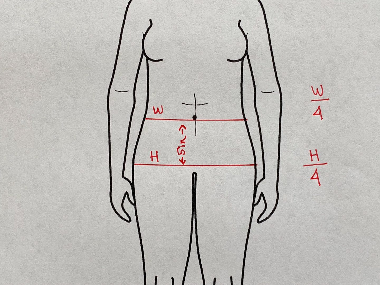 Image of the drawing of a female body from the shoulders to the knees showing one line around the waits right below the belly button and another at the upper hip; next to it, there are two formulas, waist divided by 4, and hip divided by four
