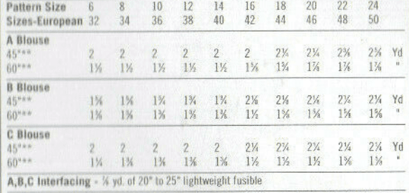 Image of Simplicity 1941 fabric requirement chart