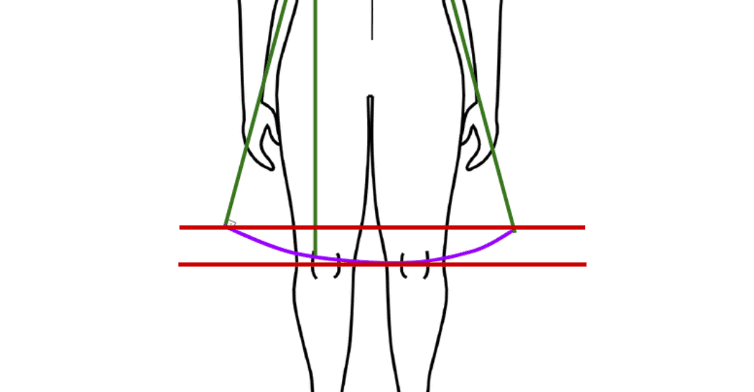 Image of a body model with different colored lines indicating how to square up the corners of the seams made up by the sides intersecting the hem.